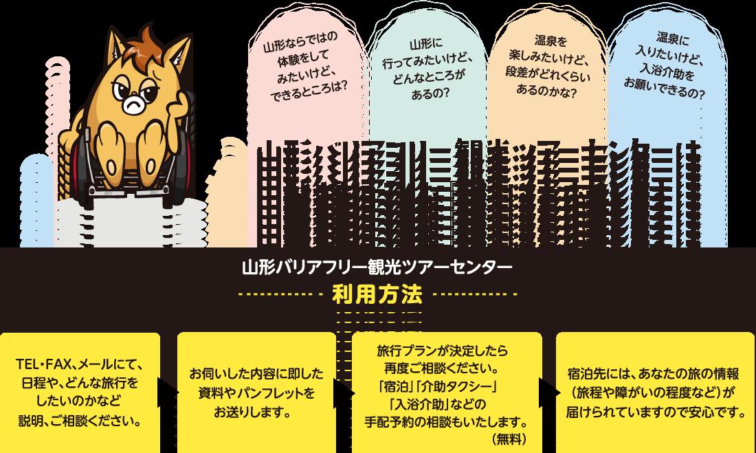 guide_pc